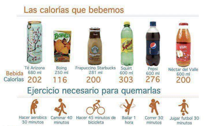 Queres saber cuantas calorías tiene tu trago preferido