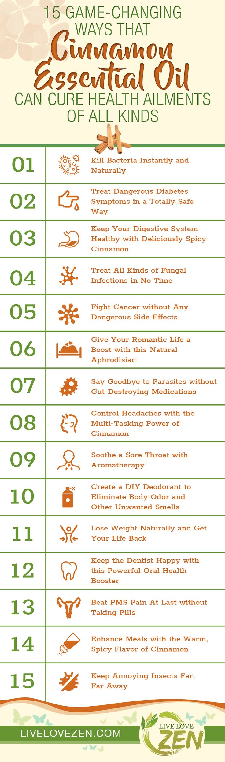 Cinnamon Essential Oil Benefits Infographic