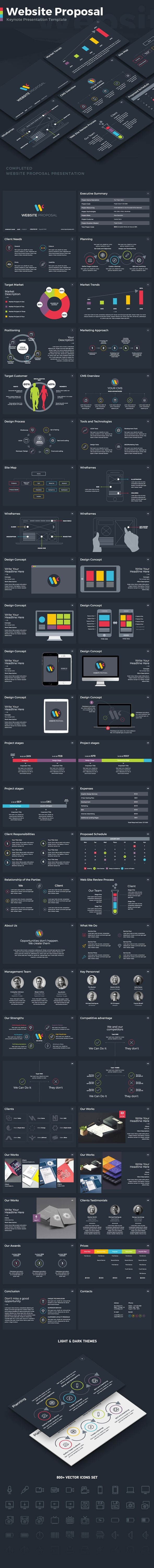 Website Proposal Keynote Template — KEY #company #presentation template • Download ➝ https://graphicriver.net/item/website-proposal-keynote-template/19635176?ref=pxcr