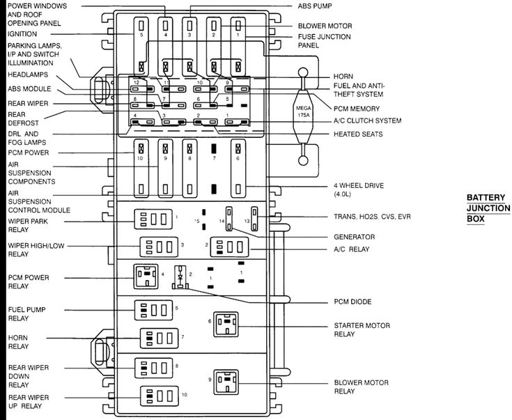 Fuse Panel Diagram Ford Explorer 2000