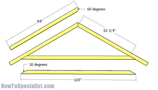 10x10 Gable Shed Roof Plans Howtospecialist How To Build Step By Step Diy Plans Woodworking Basics Woodworking Joinery Woodworking Tips