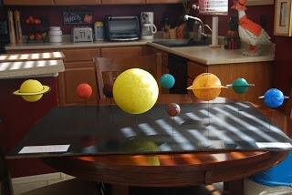 In The House Of Blue: 5th grade Solar System Project