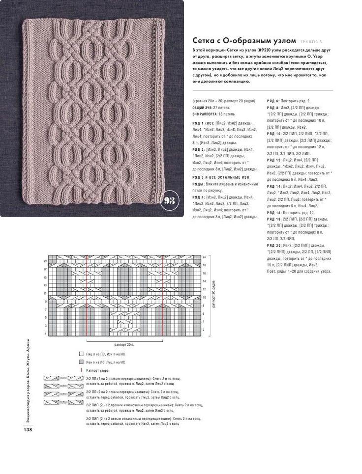 схемы вязания аранов спицами подробно с фото один немногочисленных российских