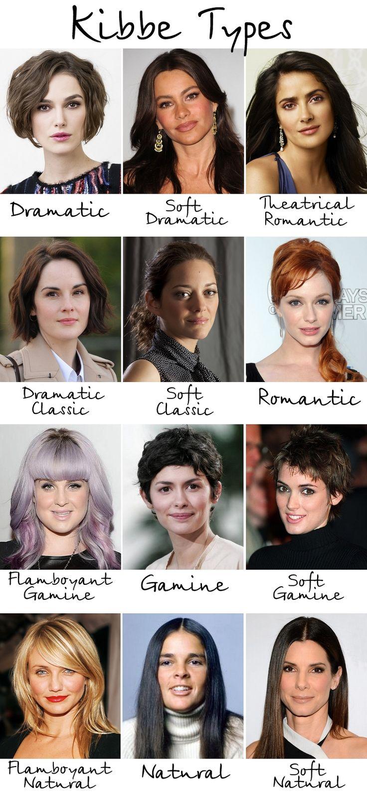 Keira Knightley (D), Sofia Vergara (SD), Salma Hayek (TR), Michelle Dockery (Not DC but D! A DC example is Olivia Munn), Marion Cotillard (SC), Christina Hendricks (R), Kelly Osbourne (FG), Audrey Tautou (G), Winona Ryder (SG), Cameron Diaz (FN), Ali MacGraw (N), Sandra Bullock (SN)