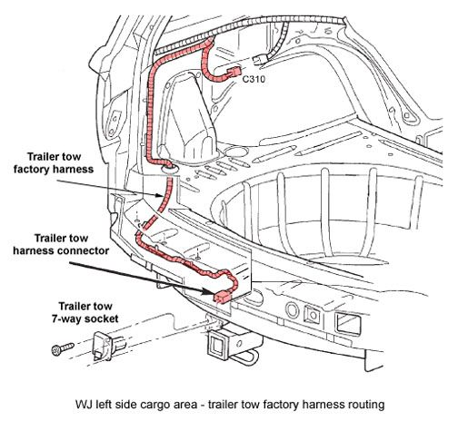 jeep grand cherokee trailer brake wiring