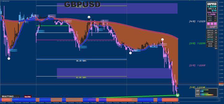 791 Xard 48 Forex Strategies Forex Resources Forex Trading