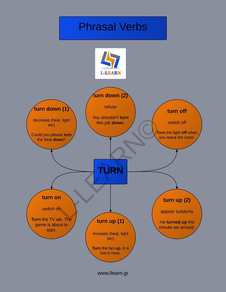 Turn  #phrasal #verb  #English