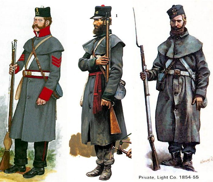 Victorian Wars Forum • View topic - Crimean War greatcoat pattern?