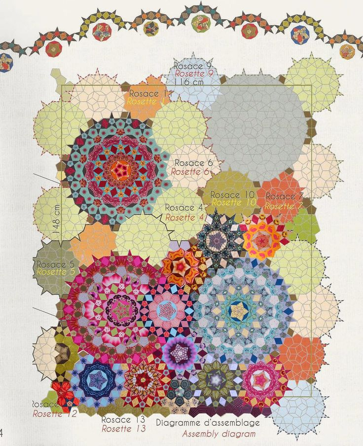 LA PASSACAGLIA QUILT..........PC