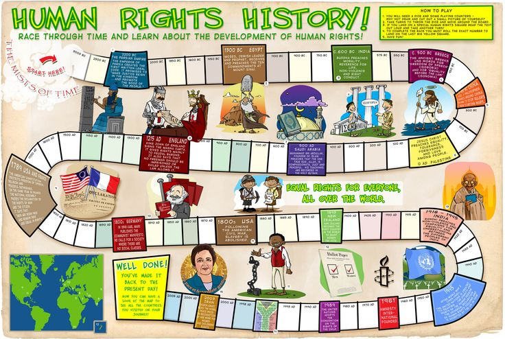 Photo of Human Rights Time Line for fans of Human Rights. A game you can play to help teach kids about human rights