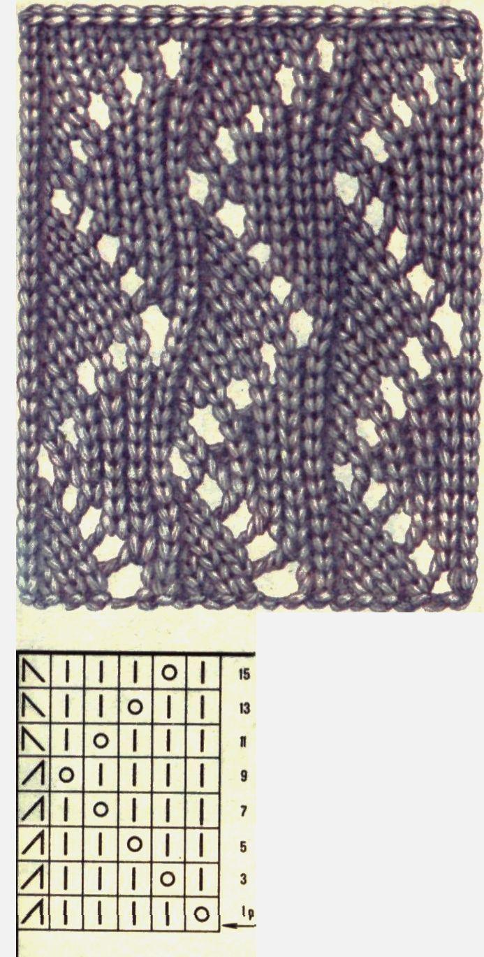 Las muestras de apareamiento - Punto - Consejos para la costura - Abuela