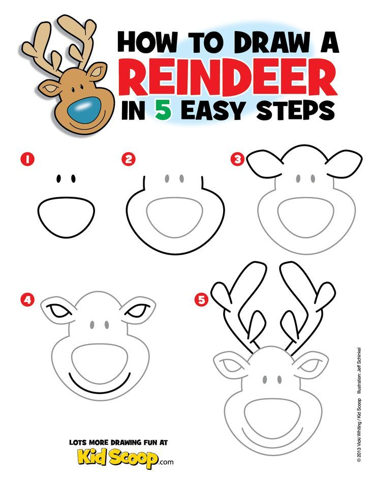 Use this step by step guide with your child or students and learn how to draw a reindeer. www.kidscoop.com