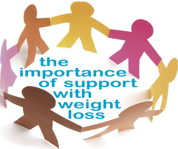 The Importance of Support During Weight Loss