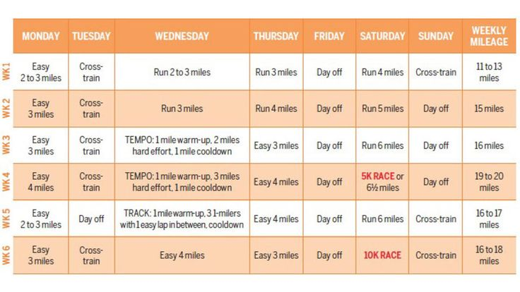 Want to tackle a 10K? Try this intermediate 10K trainingplan to be able to run a6.2-milerace in just 6 weeks.