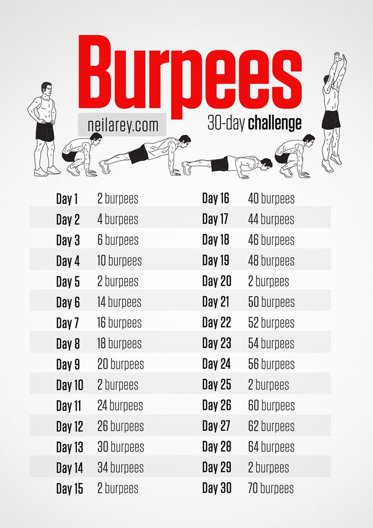 Burpee Challenge. Complete one challenge, start the next one on day 30!