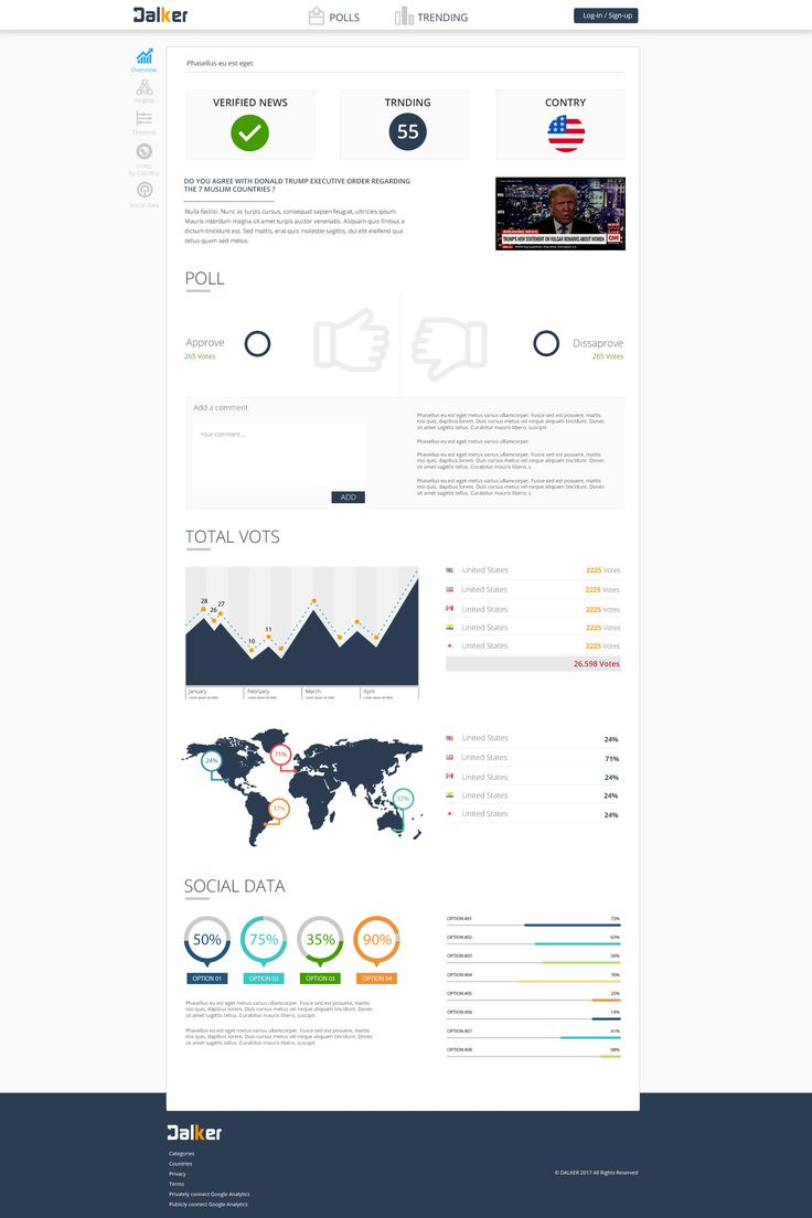 Website design - trandings