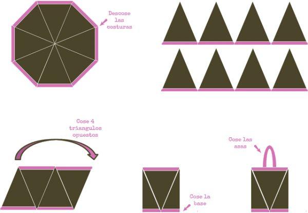 DIY: Make a bag from a broken umbrella   Recyclart