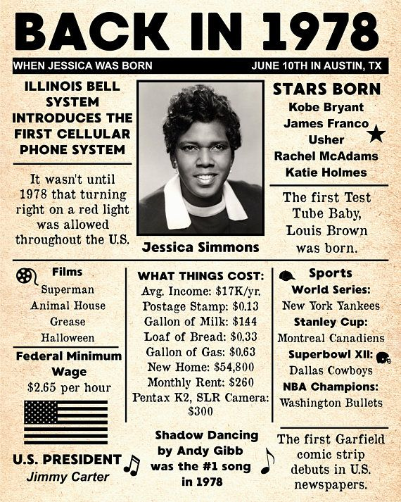 personalized 40th birthday newspaper poster 1978 facts digital file