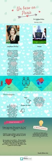 Un beso en París | Piktochart Infographic Editor