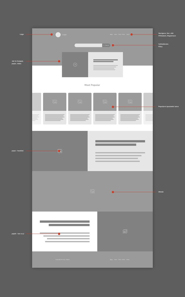 Startup Papino Homepage Wireframe