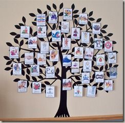 this is sweet...def. want to do this someday! 40 days of Lent.  Great activity to do with your children.