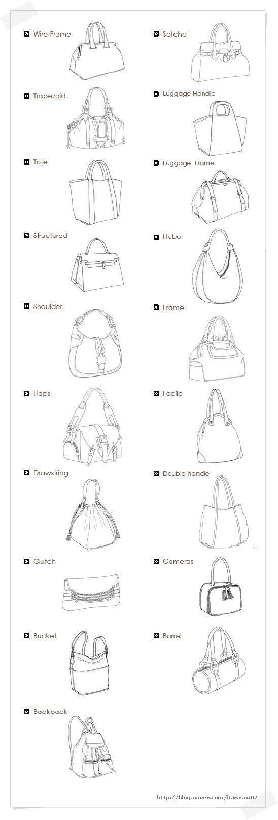 Taschenarten – Arten von Taschen :: Naver Blog