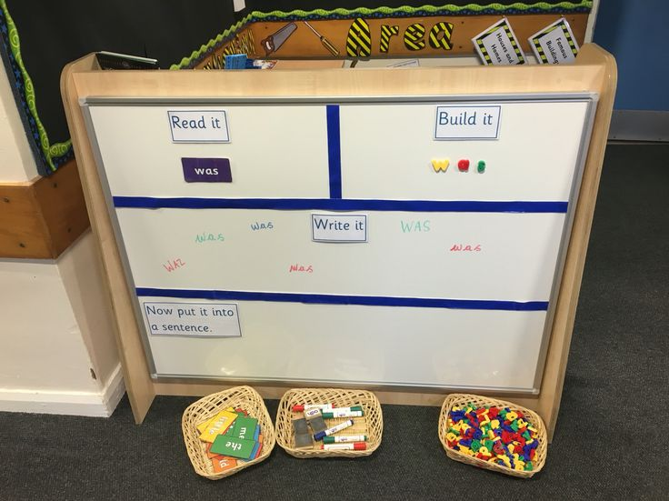 Read it build it write it interactive display