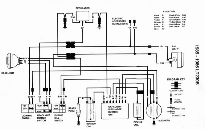 chinese motorcycle ignition wiring diagram