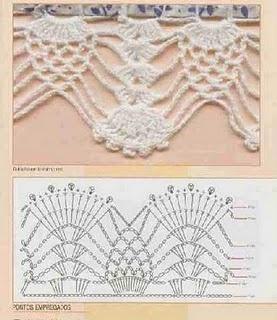 crochet fan edging