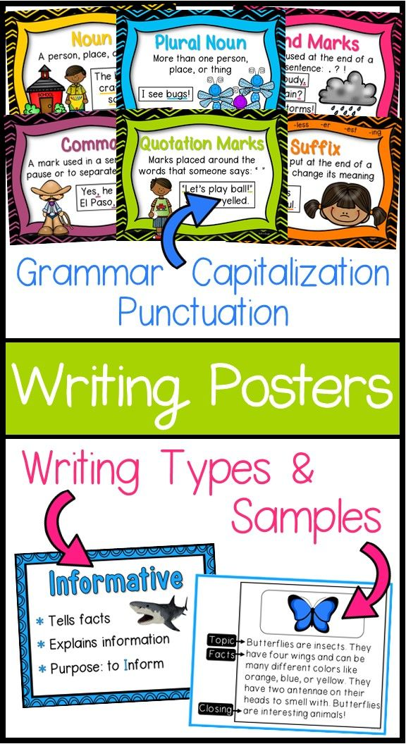 Writing Posters Bundle Writing Conventions  Types of Writing with