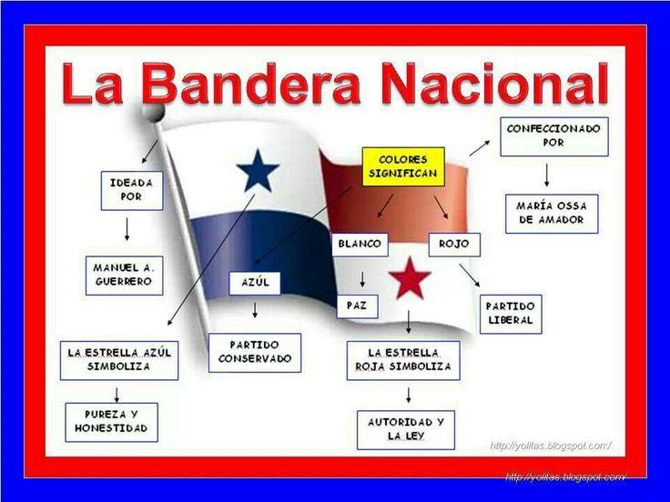 La Bandera Nacional de Panamá www.CoolPanama.com