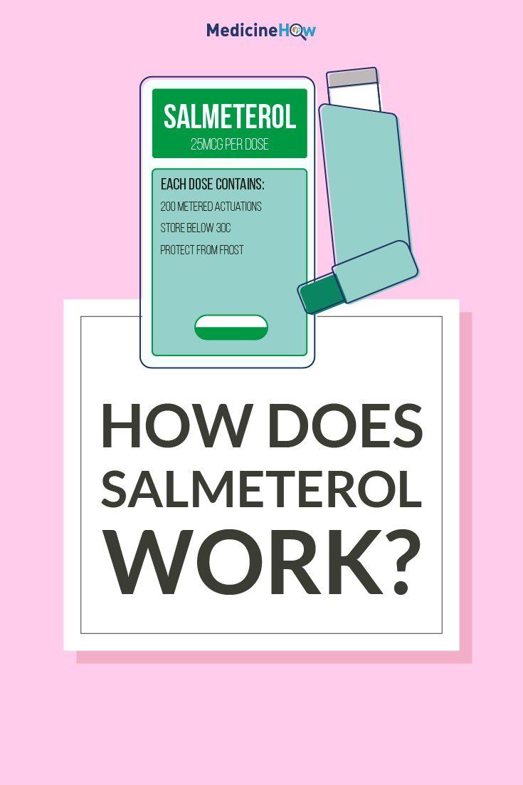 How Does Salmeterol Work?