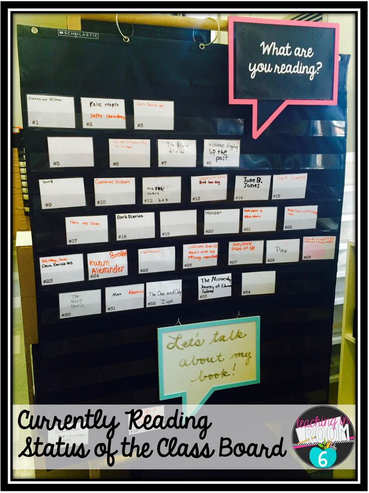 Currently Reading Status of the Class Board keeps the kids accountable for their independent reading books.