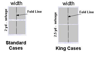 Free Pillowcase Pattern Standard, Queen and King Sewing Pattern