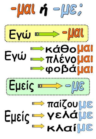 Greek: -μαι ή -με; Εκπαιδευτική κάρτα έτοιμη για εκτύπωση - ΗΛΕΚΤΡΟΝΙΚΗ ΔΙΔΑΣΚΑΛΙΑ