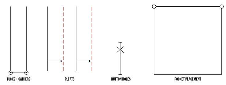tucks-gathers pli - büzgü yeri  pleats-pliler (ve katlanma yönlerini göstern ok işaretleri)  button holes--ilik ve düğme yerleri pocket placement--cep yerleştirme yeri