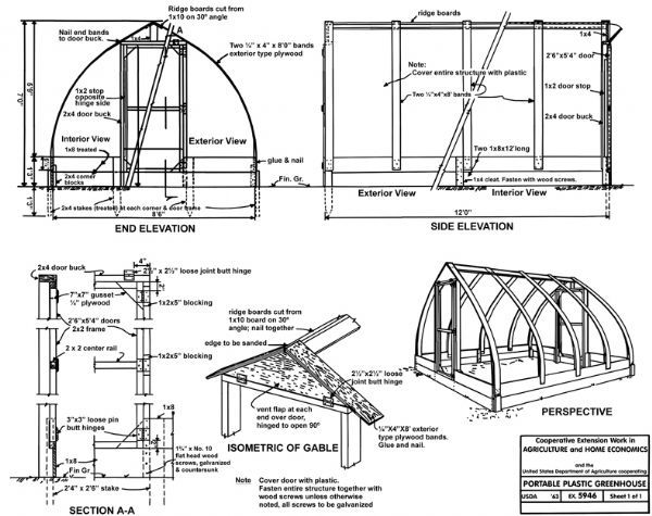diy aquaponics greenhouse plans