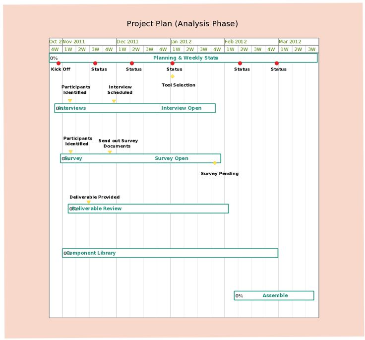 Need a Gantt Chart Template for Excel or PowerPoint? Here Are 10