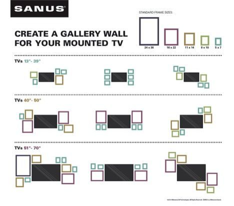Looking to spruce up your entertainment space? Why not mount your TV and create a beautiful gallery wall around it? http://spaces.sanus.com/how-to-create-a-gallery-wall-around-a-tv/ Courtesy of SANUS Spaces