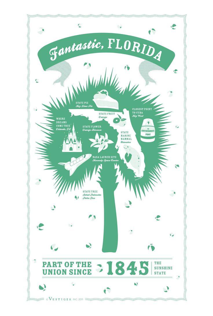 78 best State Kitchen Towels images on Pinterest   Kitchen ...