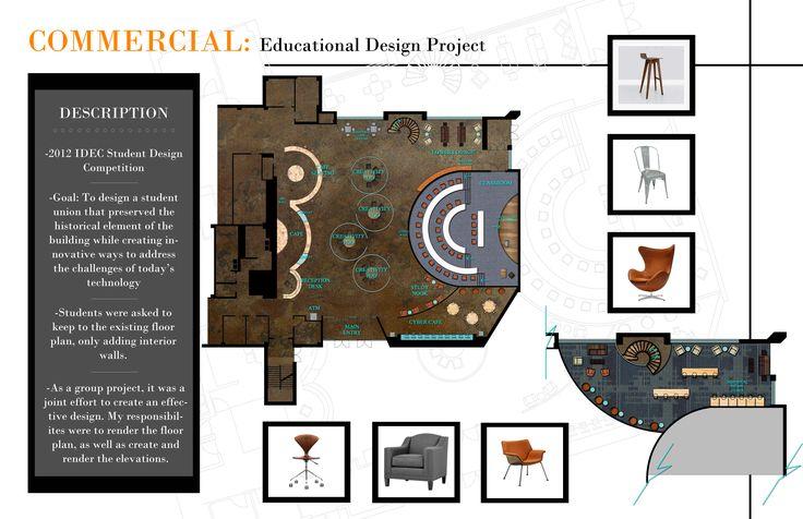 Interior Design Student Portfolio   ASID   Decorating ...