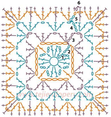 pastilla cuadrada colores - granny crochet square