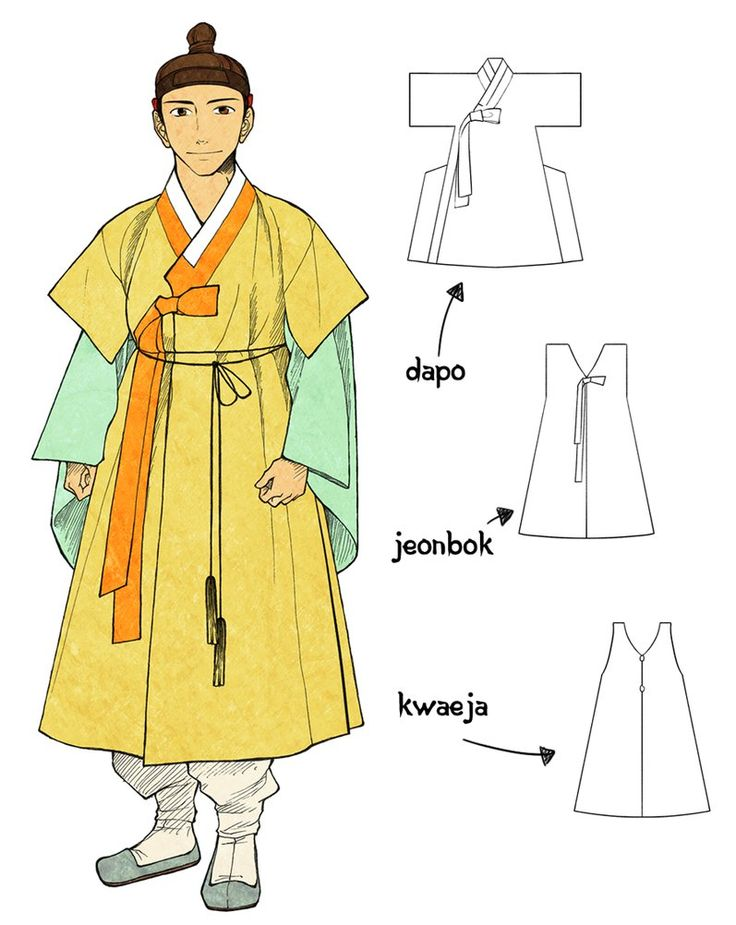 "Short Sleeve Gowns by Glimja.deviantart.com on @DeviantArt - When men wore a short sleeve gown, they always had to use it on the other long-sleeve gown.  Dapo was probably the one used most popular and for a long time. In the middle Joseon, during many wars, people made outers with shorter sleeves - like Jeonbok / Kwaeja.  But they weren't classified surely. And in the late Joseon, people just used the name ""Kwaeja"" for all type short-sleeve clothes."