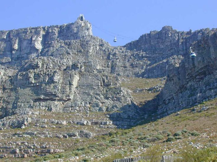 Cable car to Table Mountain
