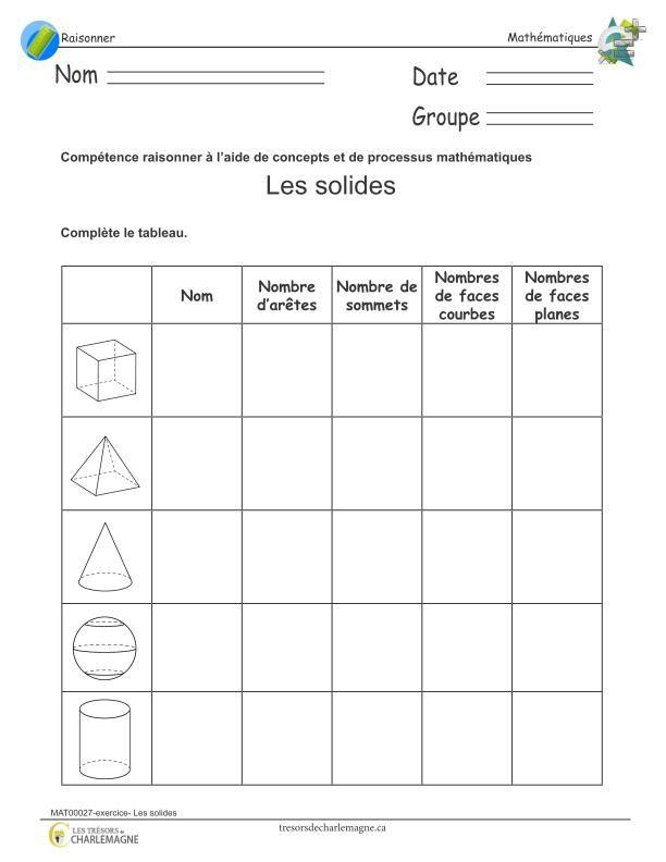 Ce document est un exercice qui travaille les caractéristiques des solides. Les élèves doivent compléter un tableau. Vous pouvez aussi l'utiliser en évaluation. Le corrigé est inclus dans le document. Ce document a 2 pages. 1er cycle,1ère année,2e année,2e cycle,3e année,3e cycle,4e année,5e année,6e année,Caroline B.,évaluation,exercice,Lettre,Mathématiques,Nouveautés,Raisonner,simple,solides