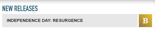 "Independence Day: Resurgence gets a ""B"" CinemaScore."