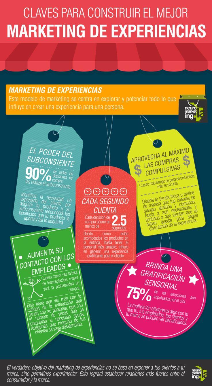Claves para construir el mejor Marketing de Experiencias #infografia