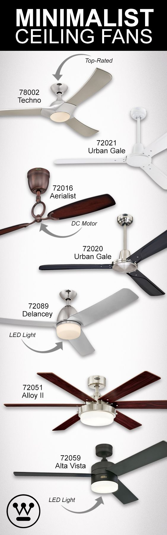 The Warmer Seasons Are Fast Approaching. Are You In The Market For A Ceiling  Fan? Here Are Some Of Our Top Picks That Can Help You Achieve A Minimalist  Look ...