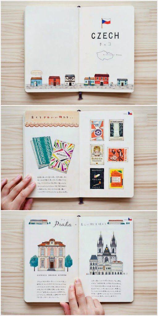 les 25 meilleures id es de la cat gorie cahier de voyage sur pinterest voyage scrapbook. Black Bedroom Furniture Sets. Home Design Ideas