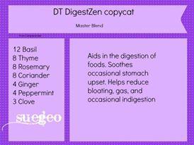 doTERRA DigestZen copycat blend